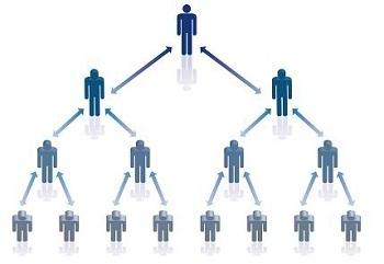 ネットワークビジネスから学ぶ企業理念の重要さ